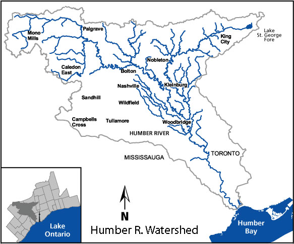 The Humber Watershed