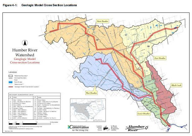 The Humber Watershed - 3 Branches